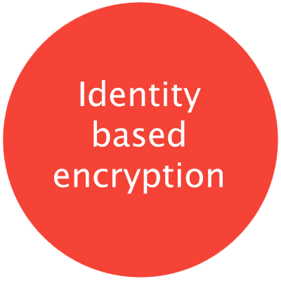 "Red round circle with text ""Identity based encryption"" with pop-up including caption text on subject"
