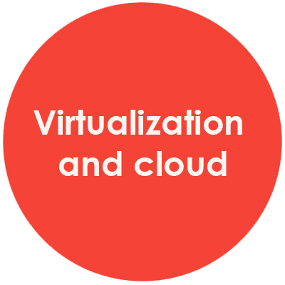 "Red round circle with text ""Virtualization and cloud"" with pop-up including caption text on subject"