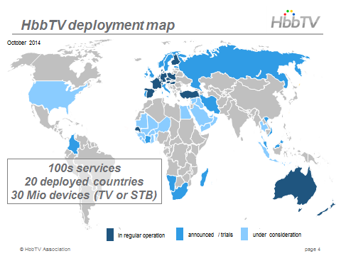 World map showing HbbTV deployment, 100 services, 20 deployed countries and 30 Mio devices (TV or STB)